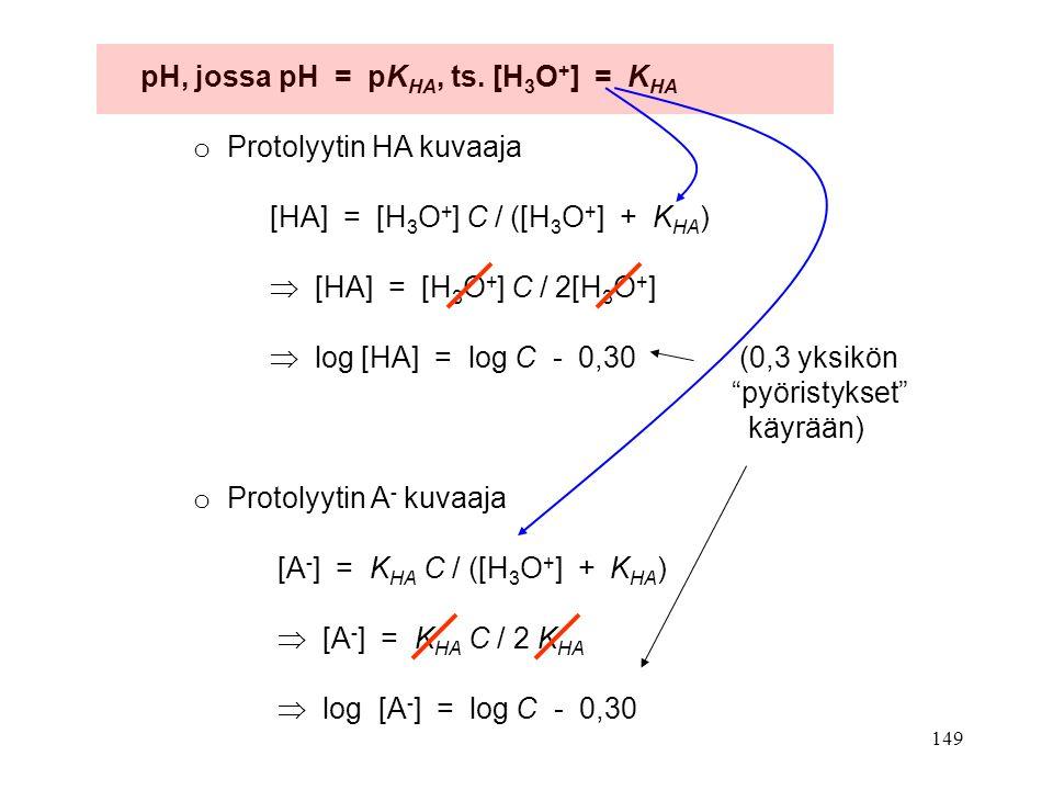 pH, jossa pH = pKHA, ts. [H3O+] = KHA